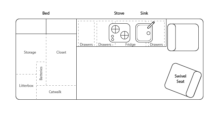 promaster campervan conversion layout plan